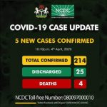 Nigeria records five new cases of coronsvirus