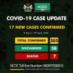 Anambra records first case of coronavirus