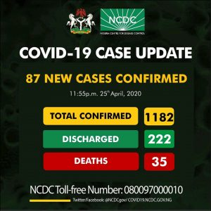 Imo State Records First Case Of Coronavirus