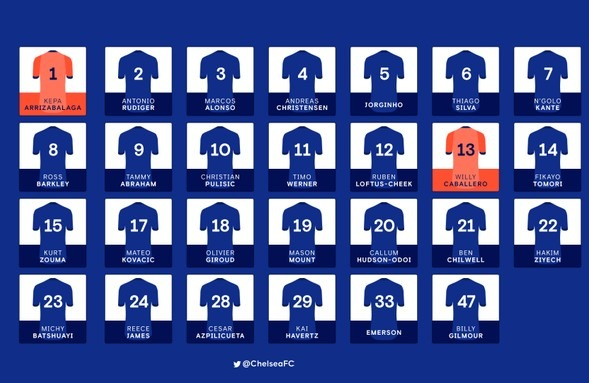 Checkout Chelsea squad numbers